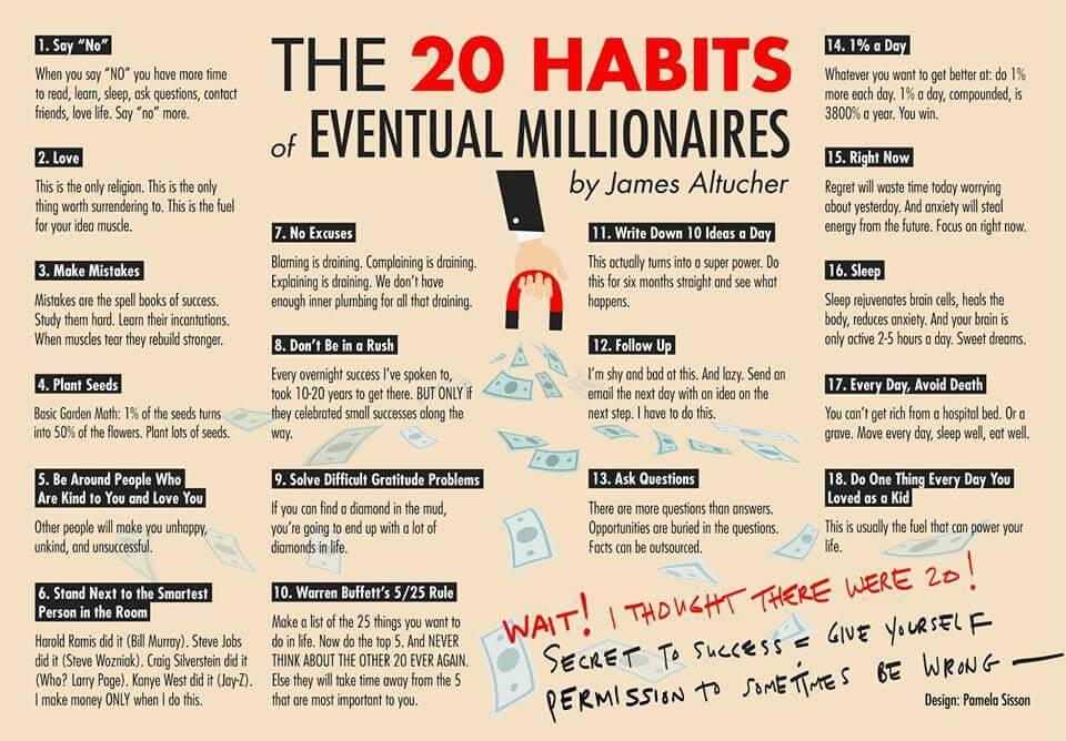 навика, бъдещите, милионери