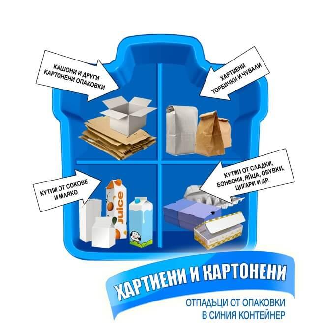 Отпадъци, опаковки, ЕКОПАК, контейнери, кофи, буклук, разделно, събиране, еко